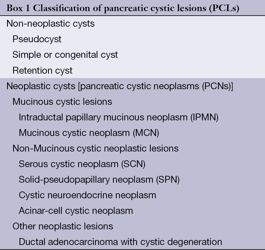 Diagnosis And Management Of Cystic Lesions Of The Pancreas Brugge